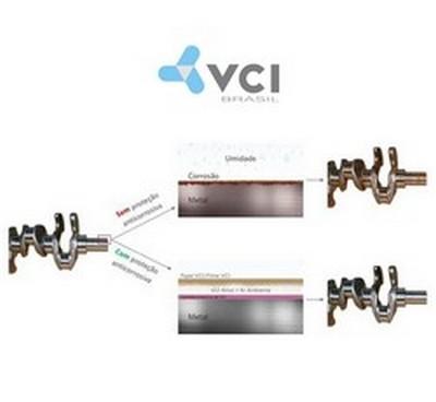 Empresa de embalagens anticorrosivas